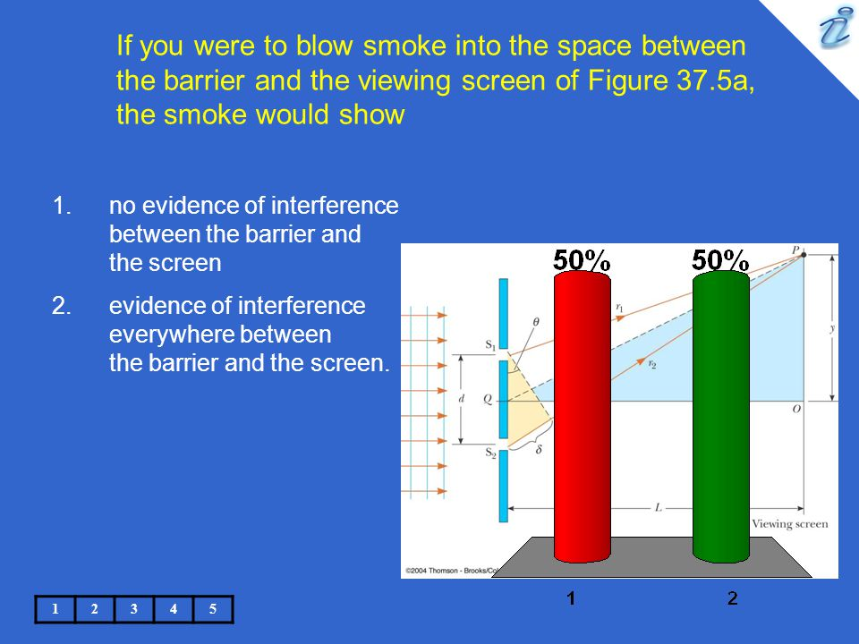 If you were to blow smoke into the space between the barrier and the viewing screen of Figure 37.5a, the smoke would show 12345 1.no evidence of inter