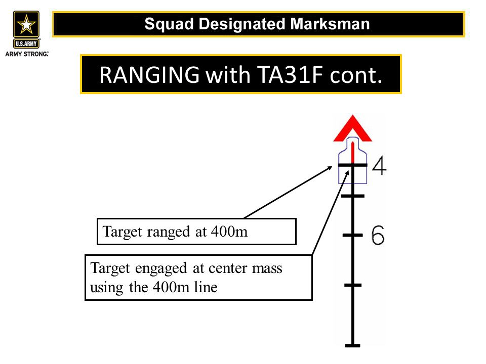 Target ranged at 400m Target engaged at center mass using the 400m line RANGING with TA31F cont.