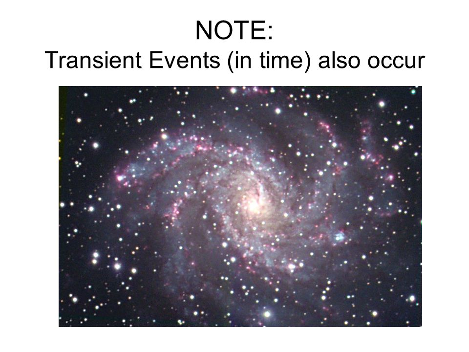 NOTE: Transient Events (in time) also occur