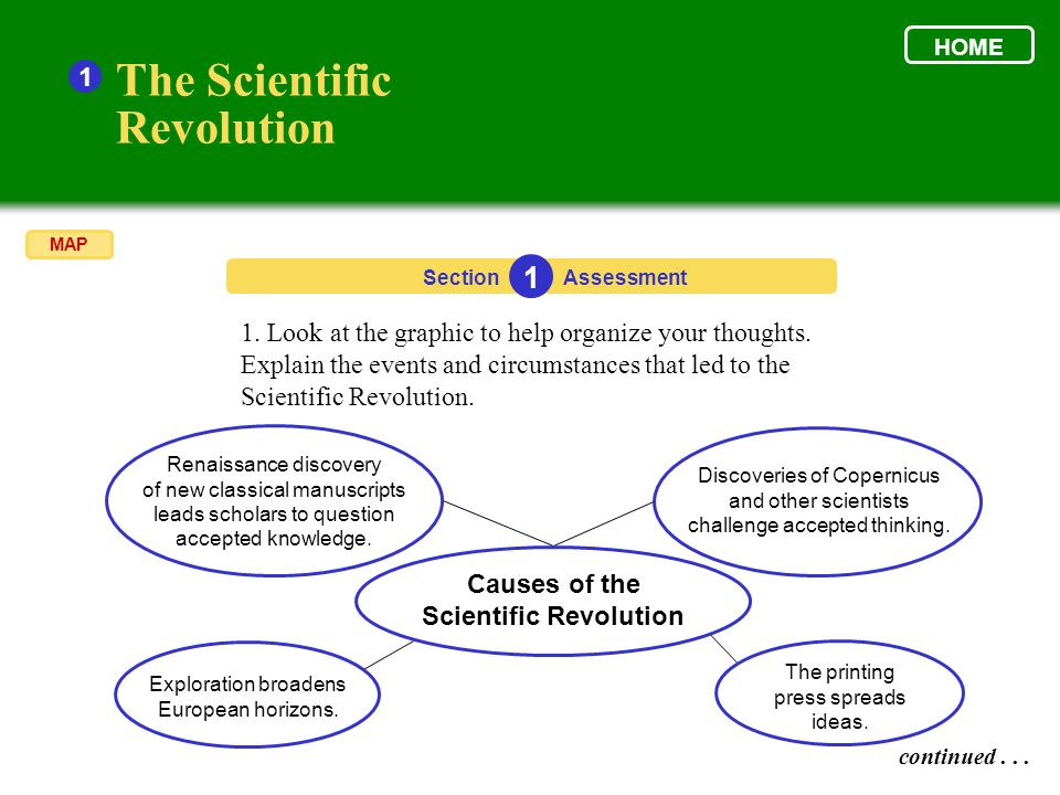 1. Look at the graphic to help organize your thoughts. Explain the events and circumstances that led to the Scientific Revolution. The Scientific Revo