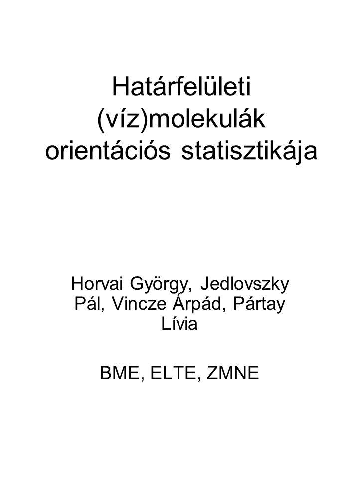 Határfelületi (víz)molekulák orientációs statisztikája Horvai György, Jedlovszky Pál, Vincze Árpád, Pártay Lívia BME, ELTE, ZMNE