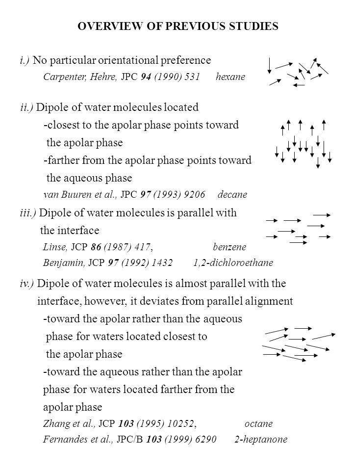 OVERVIEW OF PREVIOUS STUDIES i.) No particular orientational preference Carpenter, Hehre, JPC 94 (1990) 531 hexane ii.) Dipole of water molecules located -closest to the apolar phase points toward the apolar phase -farther from the apolar phase points toward the aqueous phase van Buuren et al., JPC 97 (1993) 9206 decane iii.) Dipole of water molecules is parallel with the interface Linse, JCP 86 (1987) 417, benzene Benjamin, JCP 97 (1992) 1432 1,2-dichloroethane iv.) Dipole of water molecules is almost parallel with the interface, however, it deviates from parallel alignment -toward the apolar rather than the aqueous phase for waters located closest to the apolar phase -toward the aqueous rather than the apolar phase for waters located farther from the apolar phase Zhang et al., JCP 103 (1995) 10252, octane Fernandes et al., JPC/B 103 (1999) 6290 2-heptanone