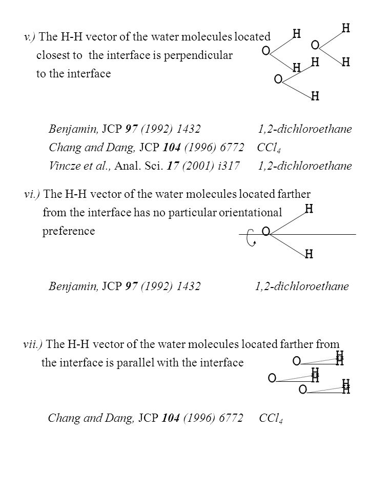 Orientation of water at the air/water interface