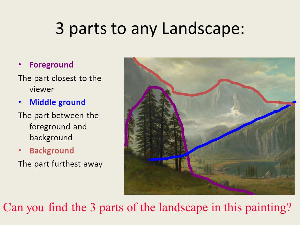 Landscapes = a painting, drawing, or photograph that depicts outdoor scenery.
