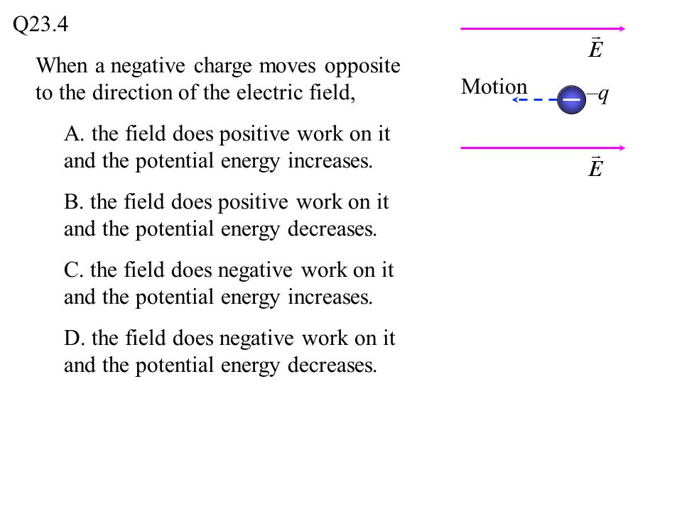 When a negative charge moves opposite to the direction of the electric field, A. the field does positive work on it and the potential energy increases