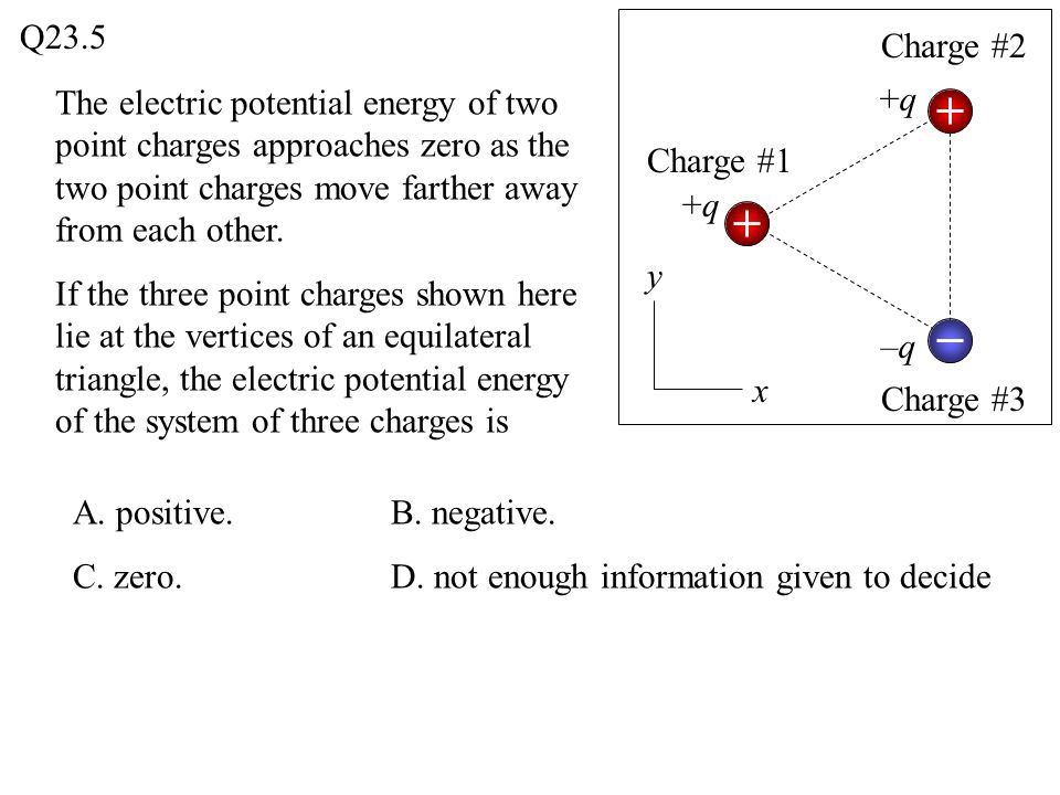 Q23.5 A. positive.B. negative. C. zero.D. not enough information given to decide Charge #1 Charge #2 Charge #3 +q+q +q+q –q–q x y The electric potenti