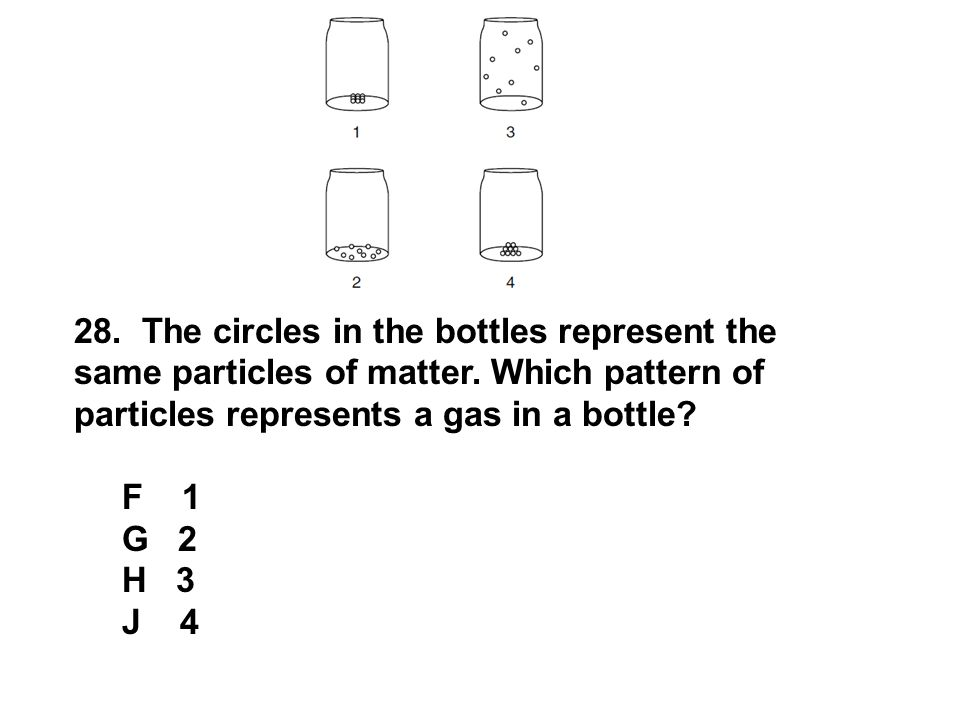 28. The circles in the bottles represent the same particles of matter. Which pattern of particles represents a gas in a bottle? F 1 G 2 H 3 J 4