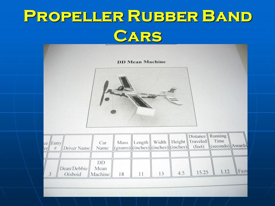 Propeller Rubber Band Kit