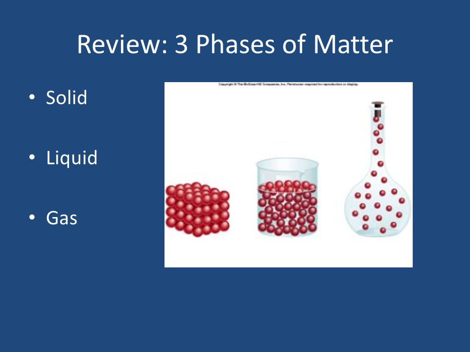 Review: 3 Phases of Matter Solid Liquid Gas