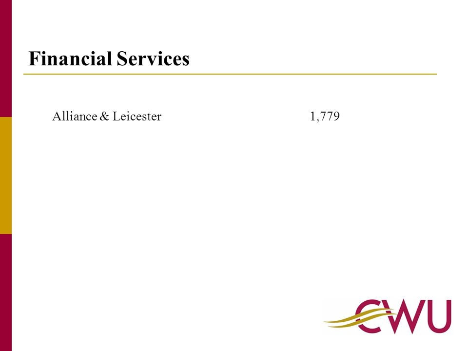 Financial Services Alliance & Leicester1,779