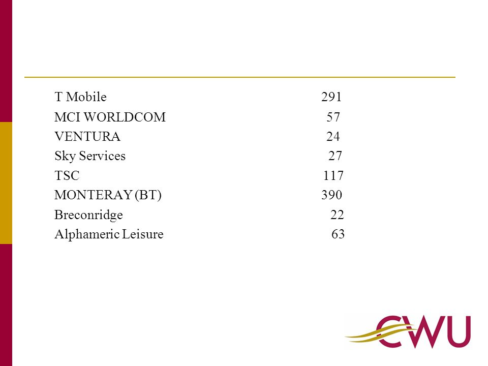 T Mobile 291 MCI WORLDCOM 57 VENTURA 24 Sky Services 27 TSC117 MONTERAY (BT) 390 Breconridge 22 Alphameric Leisure 63