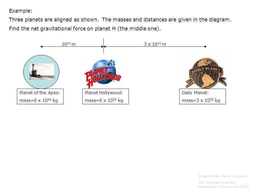 12-3 Kepler's Laws of Orbital Motion 2.