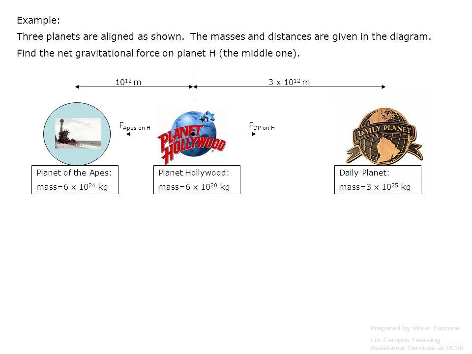 12-3 Kepler's Laws of Orbital Motion 3.
