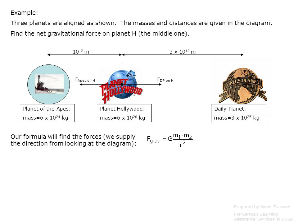 Example: Three planets are aligned as shown.The masses and distances are given in the diagram.