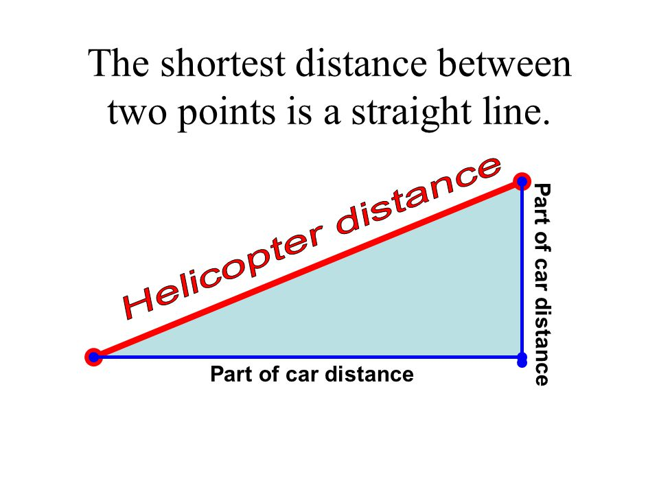 The shortest distance between two points is a straight line. Part of car distance