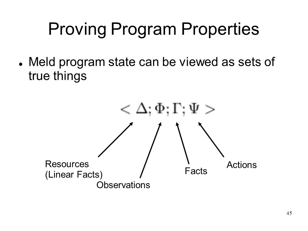 46 Proving Program Properties Running a Meld program is following a set of rules for changing the state