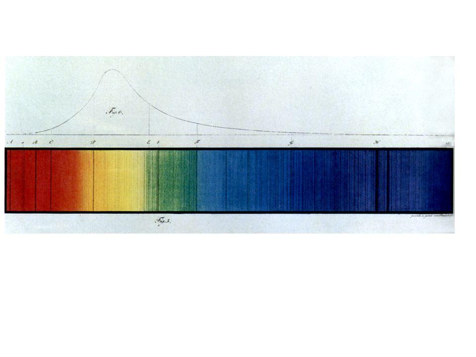 Frauenhoffer's spectrum of sun