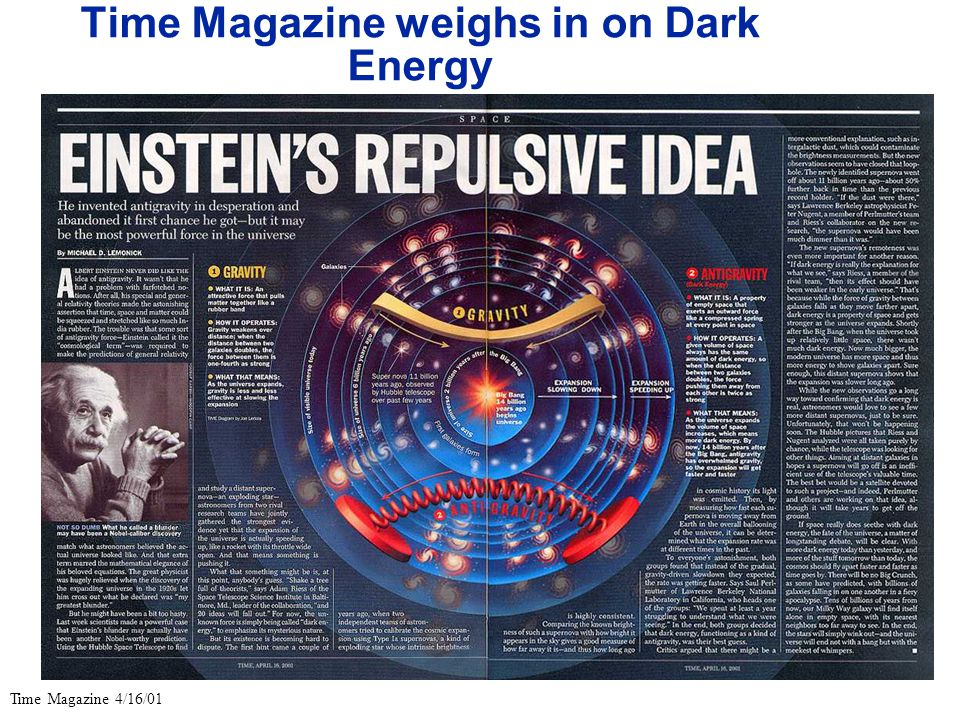 Time Magazine weighs in on Dark Energy Time Magazine 4/16/01
