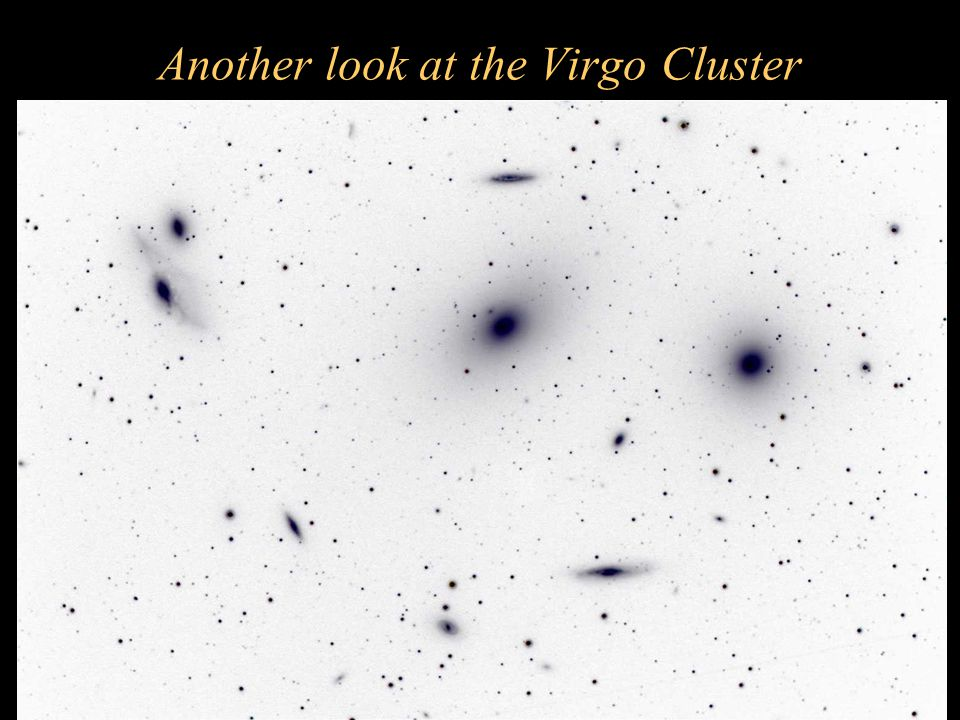 Another look at the Virgo Cluster