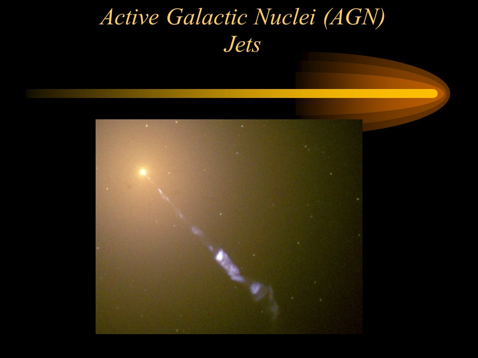 Active Galactic Nuclei (AGN) Jets