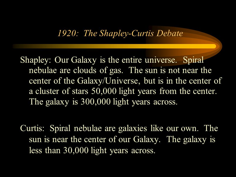 1920: The Shapley-Curtis Debate Shapley: Our Galaxy is the entire universe.