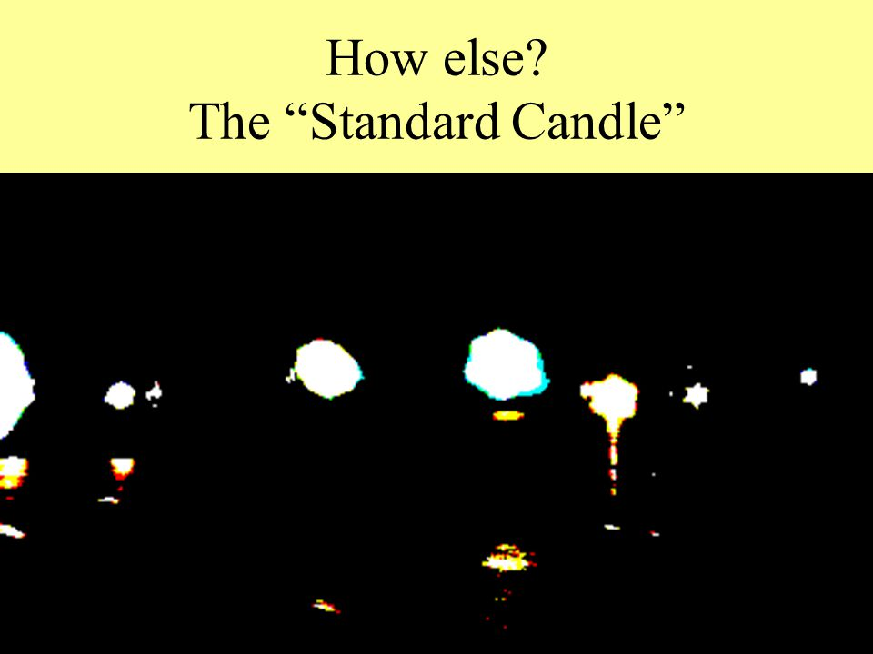 "How else? The ""Standard Candle"""