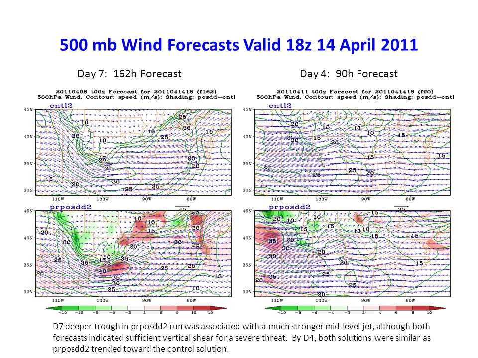 500 mb Wind Forecasts Valid 18z 14 April 2011 Day 7: 162h ForecastDay 4: 90h Forecast D7 deeper trough in prposdd2 run was associated with a much stronger mid-level jet, although both forecasts indicated sufficient vertical shear for a severe threat.