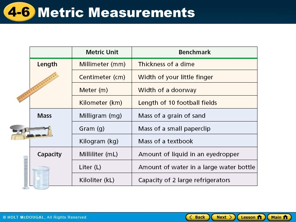 4-6 Metric Measurements