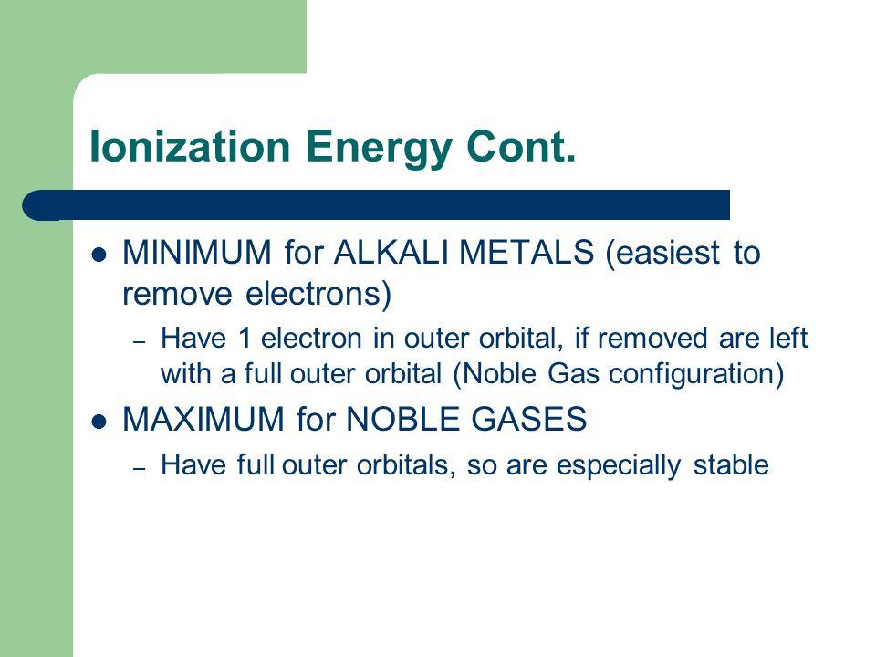 Ionization Energy Cont.