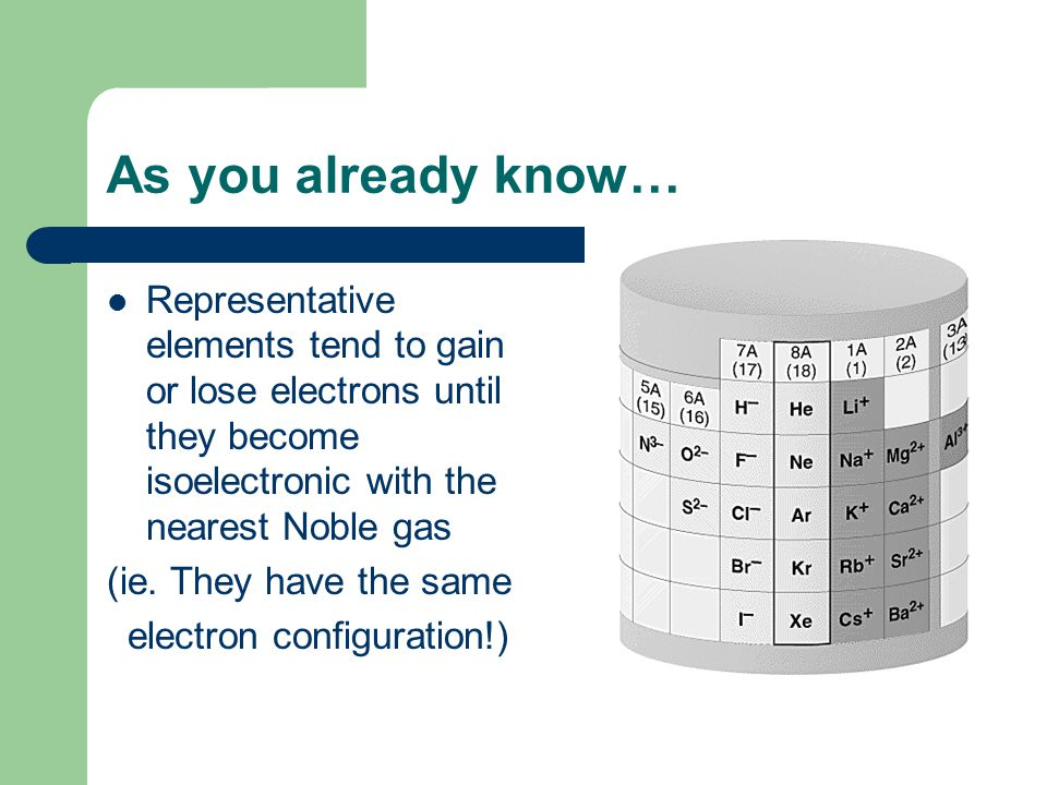 As you already know… Representative elements tend to gain or lose electrons until they become isoelectronic with the nearest Noble gas (ie. They have