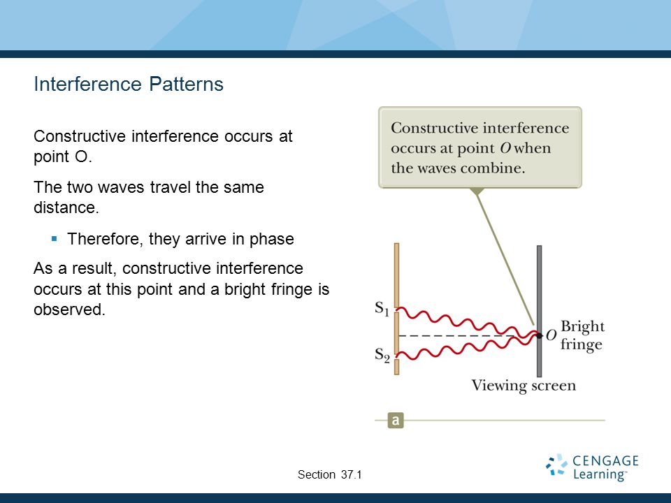 Interference Patterns Constructive interference occurs at point O. The two waves travel the same distance.  Therefore, they arrive in phase As a resu