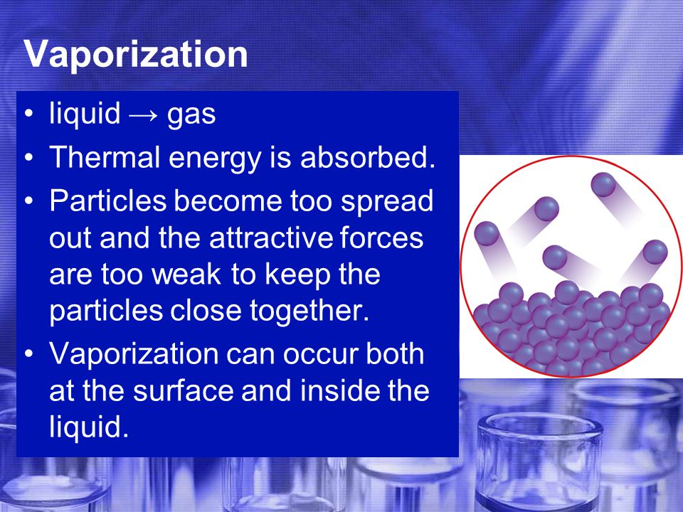 Vaporization liquid → gas Thermal energy is absorbed.