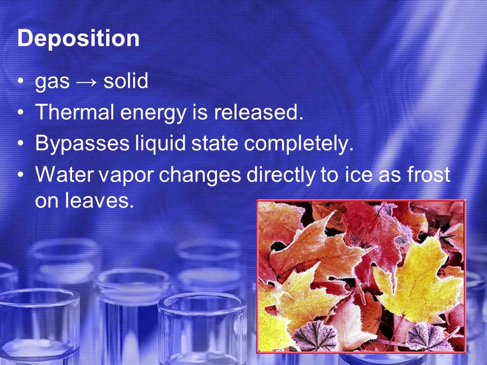 Deposition gas → solid Thermal energy is released.