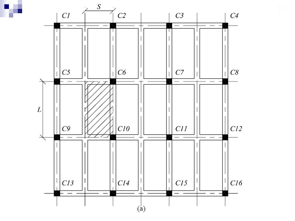 One way slab; (a) classification; (b) reinforcement Two-way Slabs: When the ratio (L/ S) is less than 2.0, it is called two-way slab.