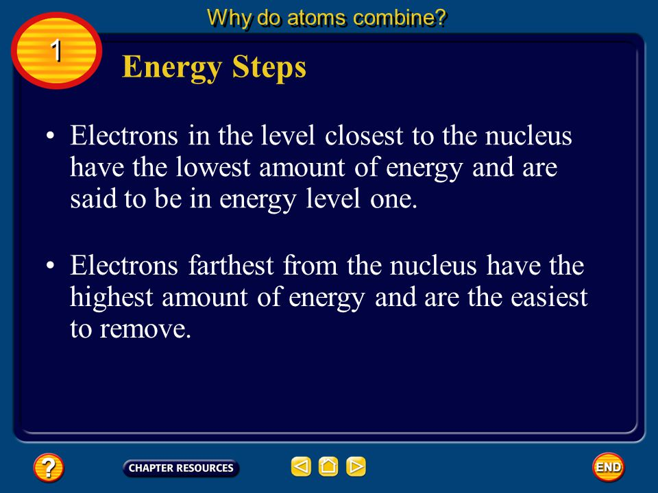 The farther an energy level is from the nucleus, the more electrons it can hold. Number of Electrons Why do atoms combine? 1 1 The first energy level,