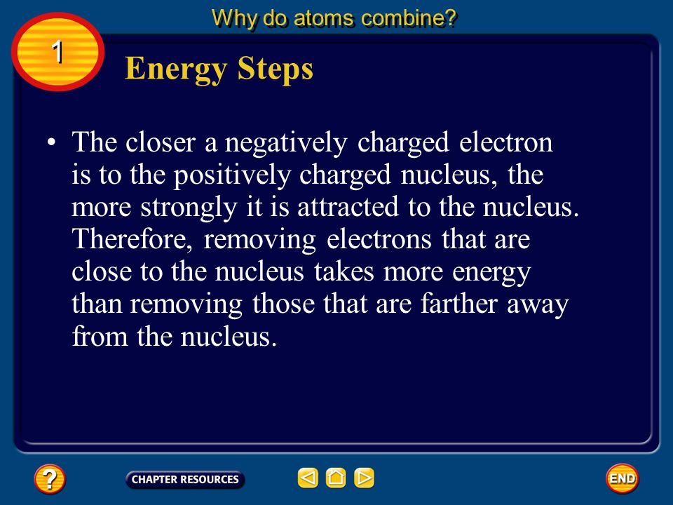 Electrons in the level closest to the nucleus have the lowest amount of energy and are said to be in energy level one. Energy Steps Why do atoms combi