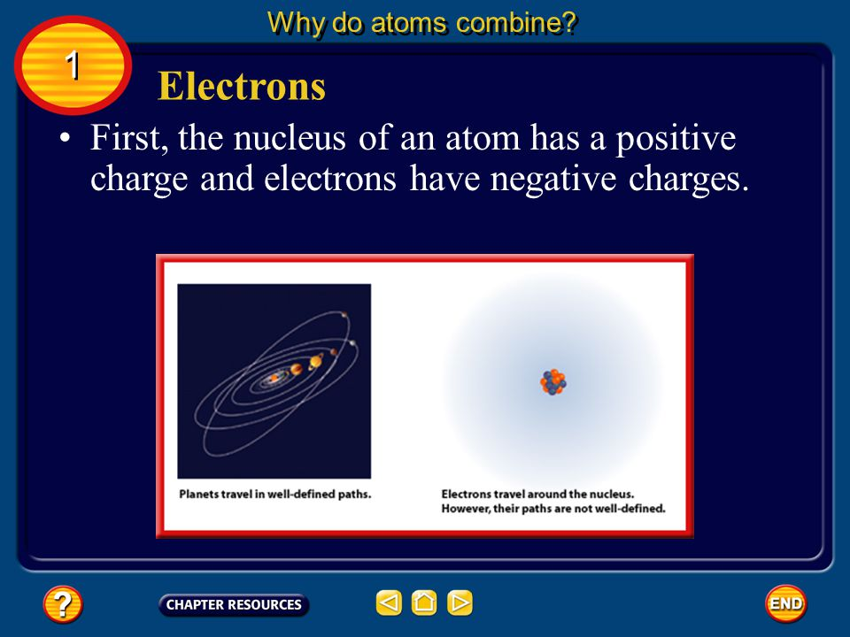 You might think that electrons resemble planets circling the Sun, but they are very different. Electrons Why do atoms combine? 1 1