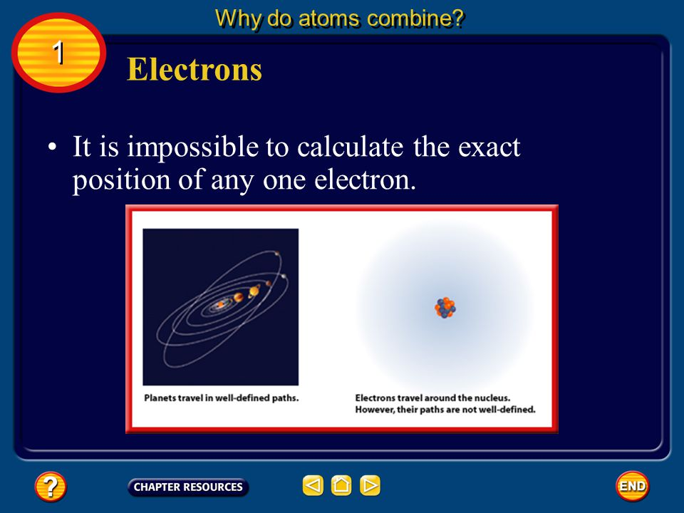 First, the nucleus of an atom has a positive charge and electrons have negative charges. Electrons Why do atoms combine? 1 1