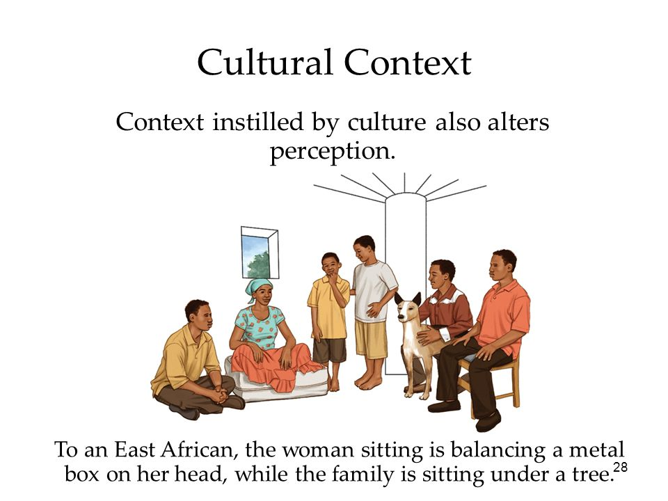 28 To an East African, the woman sitting is balancing a metal box on her head, while the family is sitting under a tree. Cultural Context Context inst