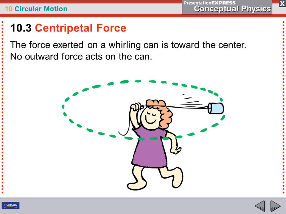 10 Circular Motion The force exerted on a whirling can is toward the center.