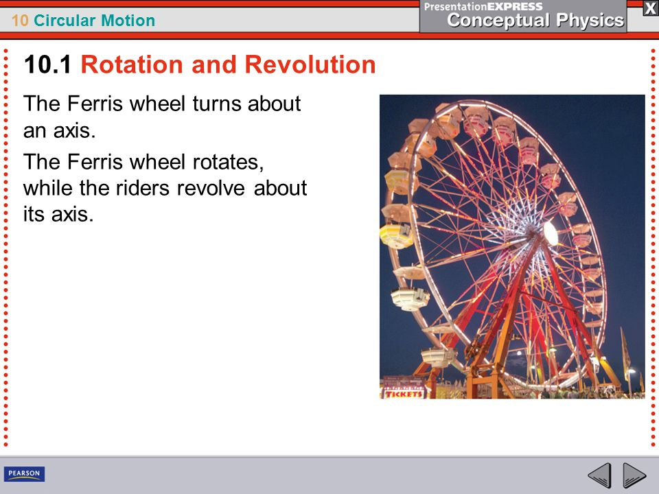 10 Circular Motion The Ferris wheel turns about an axis. The Ferris wheel rotates, while the riders revolve about its axis. 10.1 Rotation and Revoluti