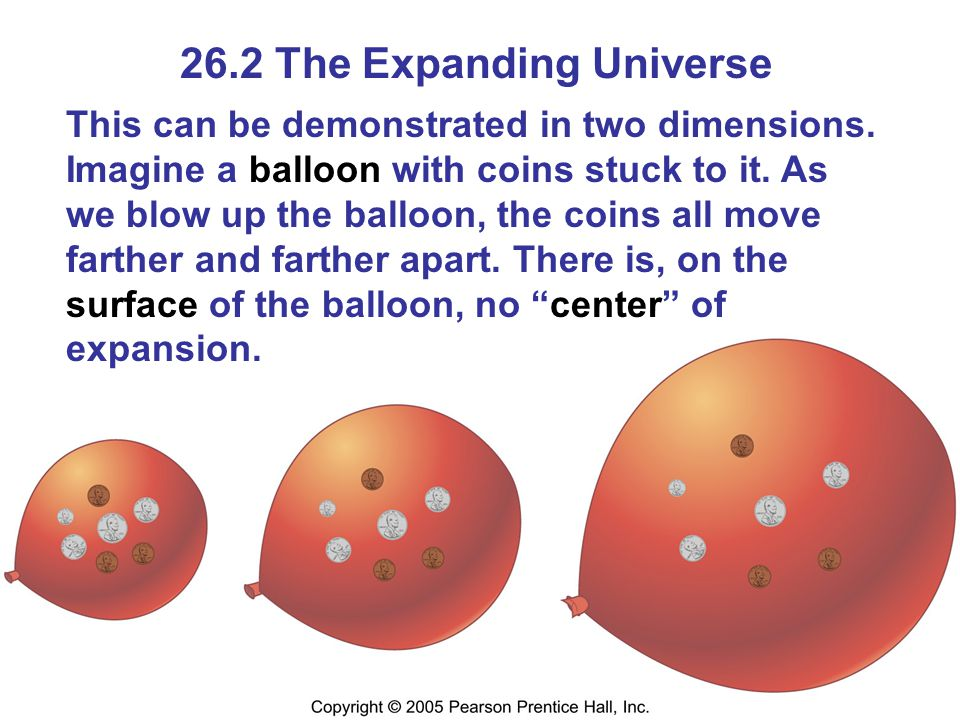 26.2 The Expanding Universe This can be demonstrated in two dimensions.