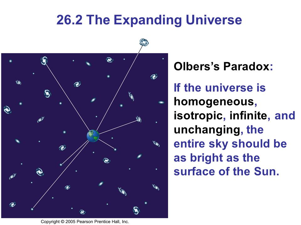 26.2 The Expanding Universe Olbers's Paradox: If the universe is homogeneous, isotropic, infinite, and unchanging, the entire sky should be as bright as the surface of the Sun.