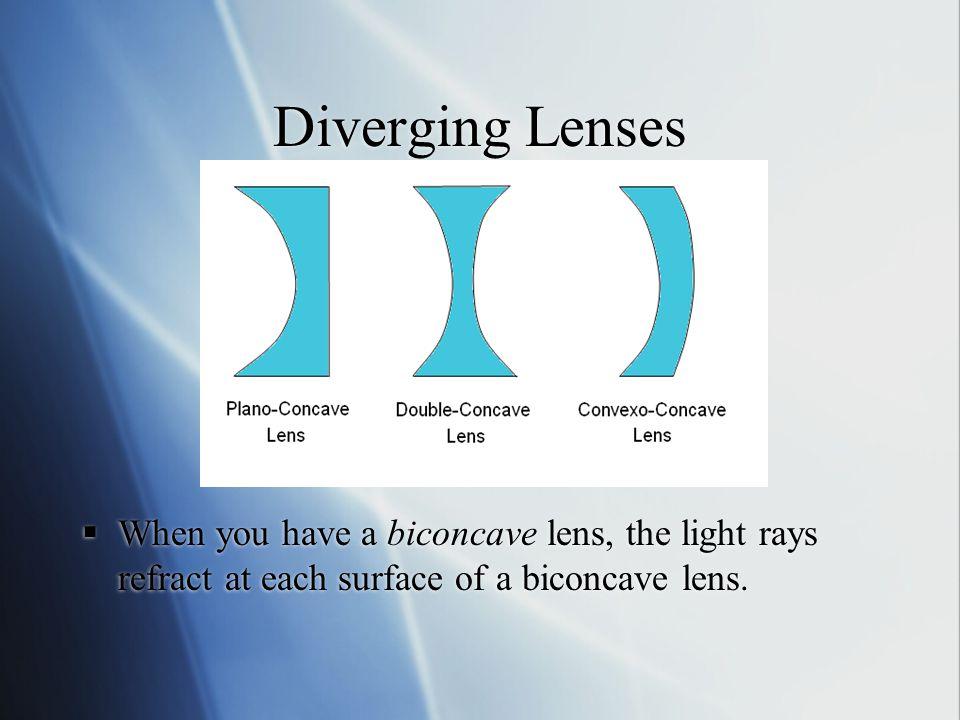 Converging Rays