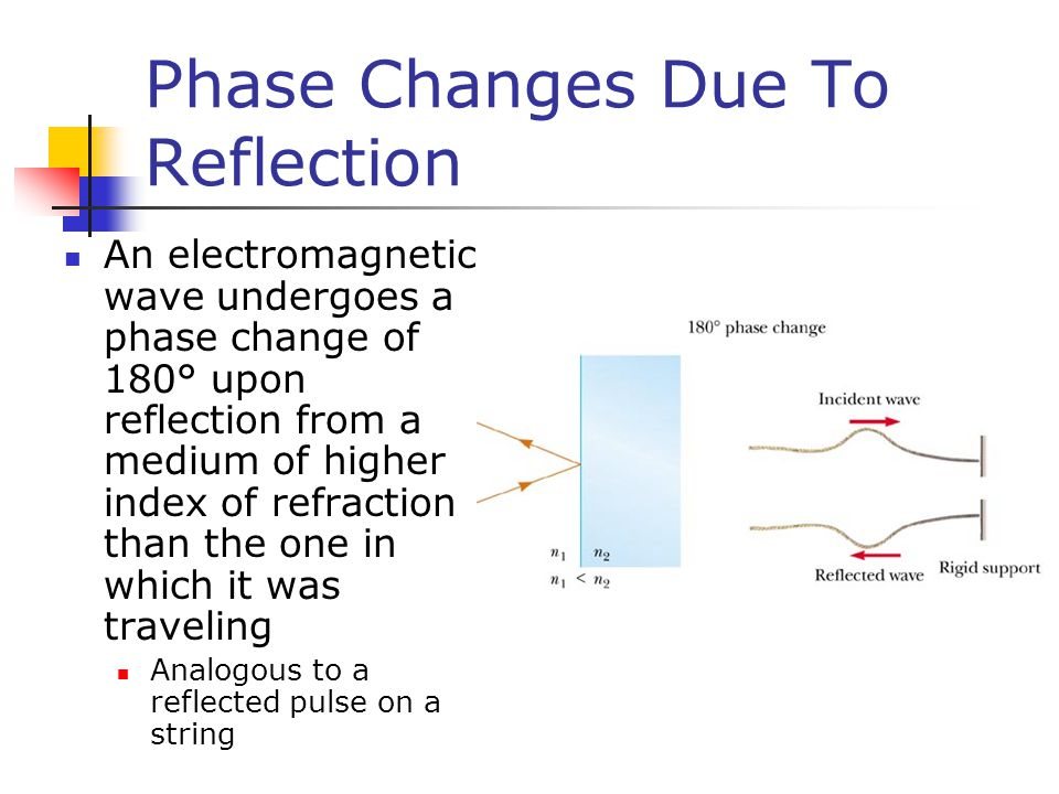 Phase Changes Due To Reflection An electromagnetic wave undergoes a phase change of 180° upon reflection from a medium of higher index of refraction t