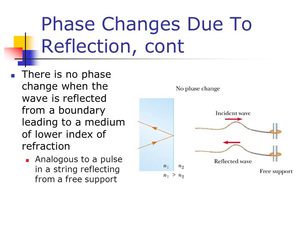 Phase Changes Due To Reflection, cont There is no phase change when the wave is reflected from a boundary leading to a medium of lower index of refrac