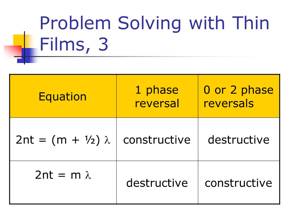 Problem Solving with Thin Films, 3 Equation 1 phase reversal 0 or 2 phase reversals 2nt = (m + ½) constructivedestructive 2nt = m destructiveconstruct