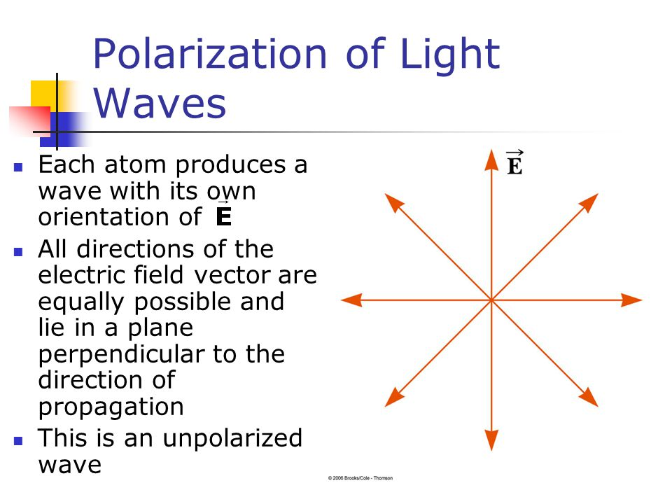 Polarization of Light Waves Each atom produces a wave with its own orientation of All directions of the electric field vector are equally possible and
