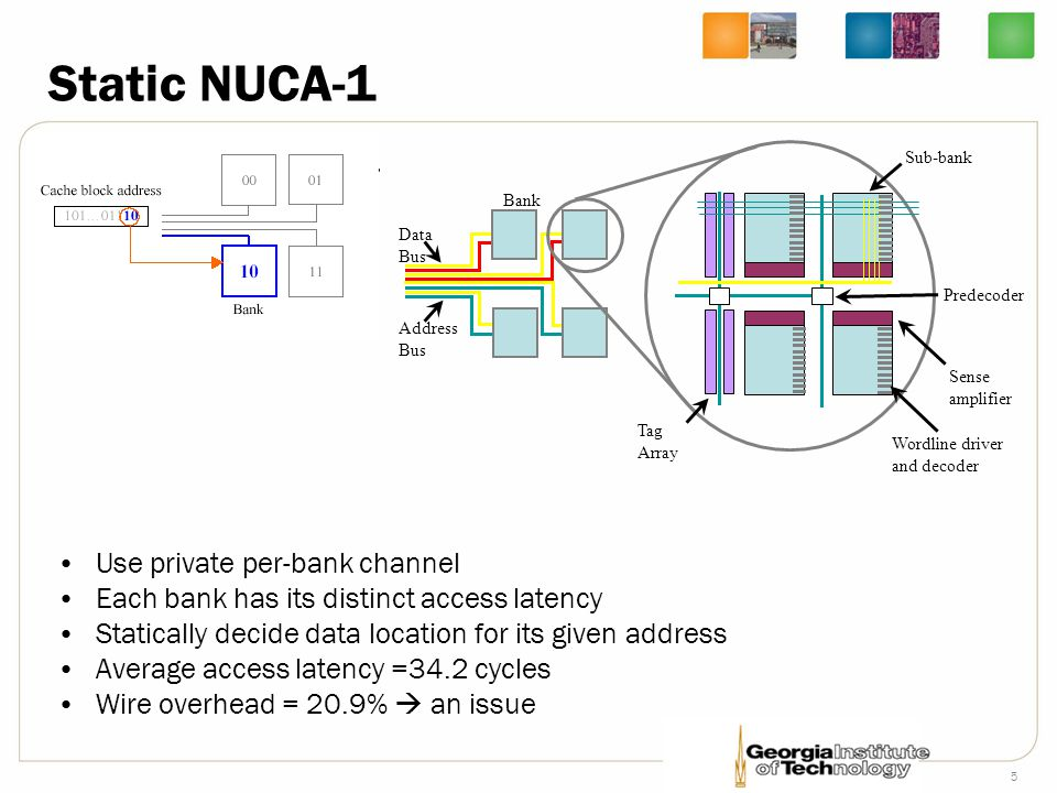 5 Static NUCA-1 Use private per-bank channel Each bank has its distinct access latency Statically decide data location for its given address Average a