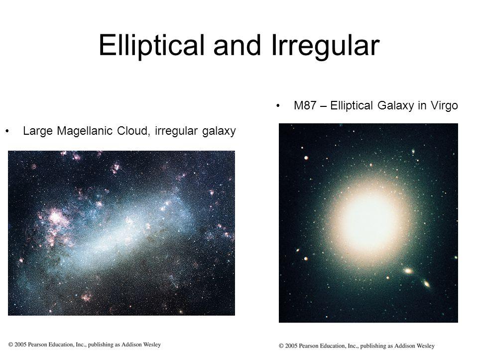 Elliptical and Irregular Large Magellanic Cloud, irregular galaxy M87 – Elliptical Galaxy in Virgo